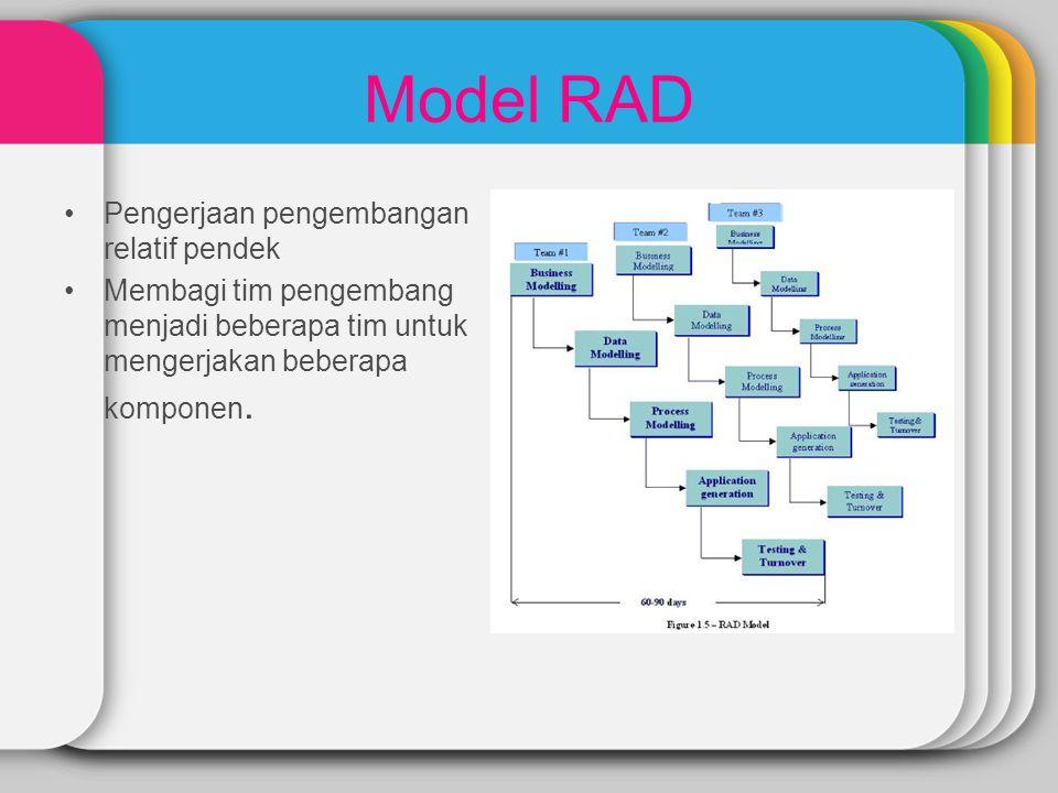 Model RAD Pengerjaan pengembangan relatif pendek