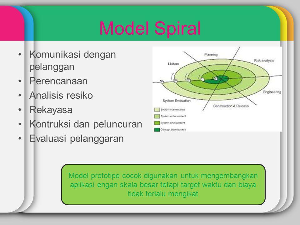 Model Spiral Komunikasi dengan pelanggan Perencanaan Analisis resiko
