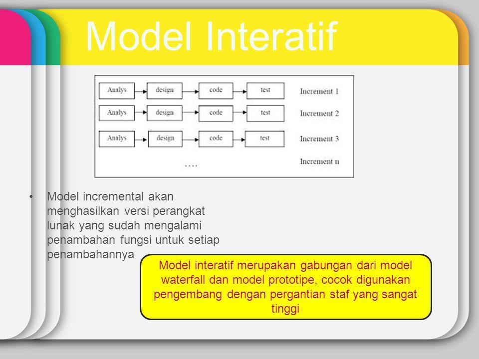 Model Interatif Model incremental akan menghasilkan versi perangkat lunak yang sudah mengalami penambahan fungsi untuk setiap penambahannya.