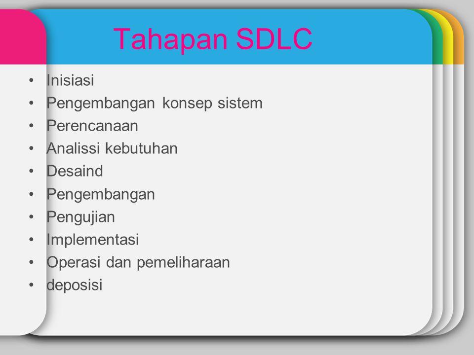 Tahapan SDLC Inisiasi Pengembangan konsep sistem Perencanaan