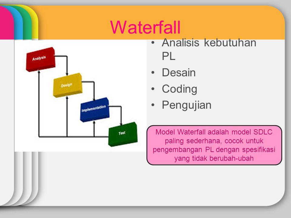 Waterfall Analisis kebutuhan PL Desain Coding Pengujian