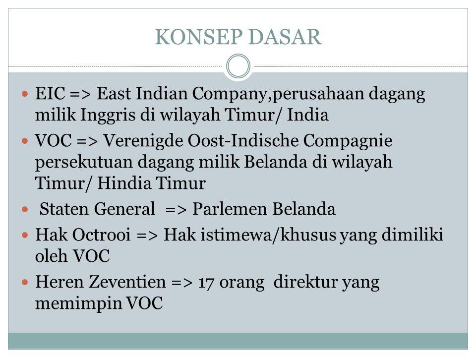 KONSEP DASAR EIC => East Indian Company,perusahaan dagang milik Inggris di wilayah Timur/ India.