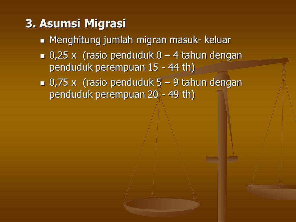3. Asumsi Migrasi Menghitung jumlah migran masuk- keluar