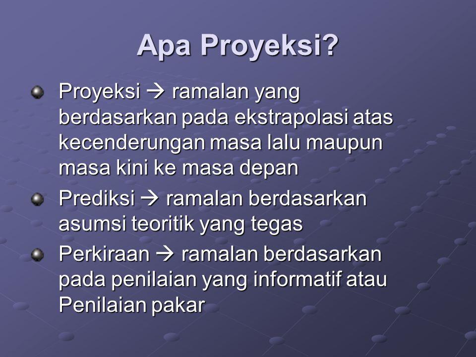 Apa Proyeksi Proyeksi  ramalan yang berdasarkan pada ekstrapolasi atas kecenderungan masa lalu maupun masa kini ke masa depan.