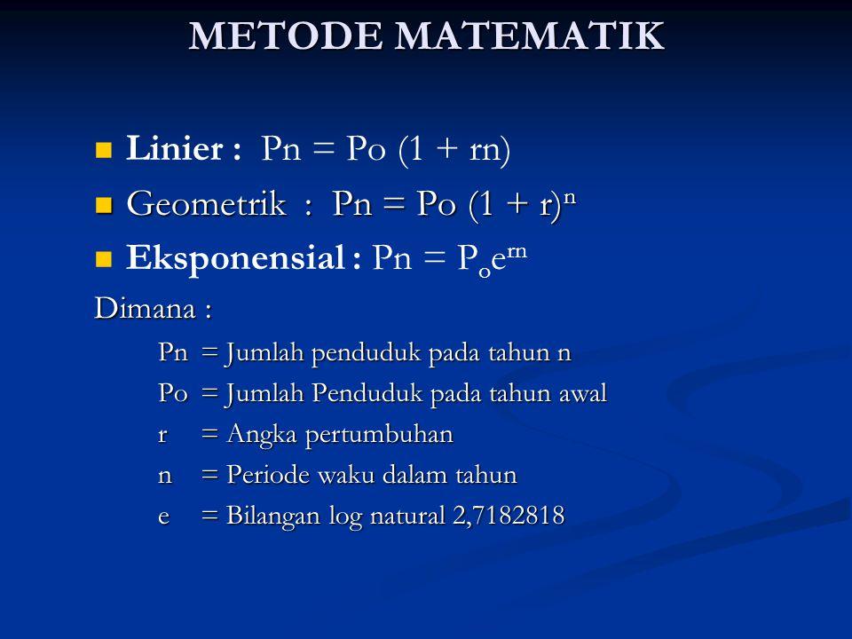 METODE MATEMATIK Linier : Pn = Po (1 + rn)