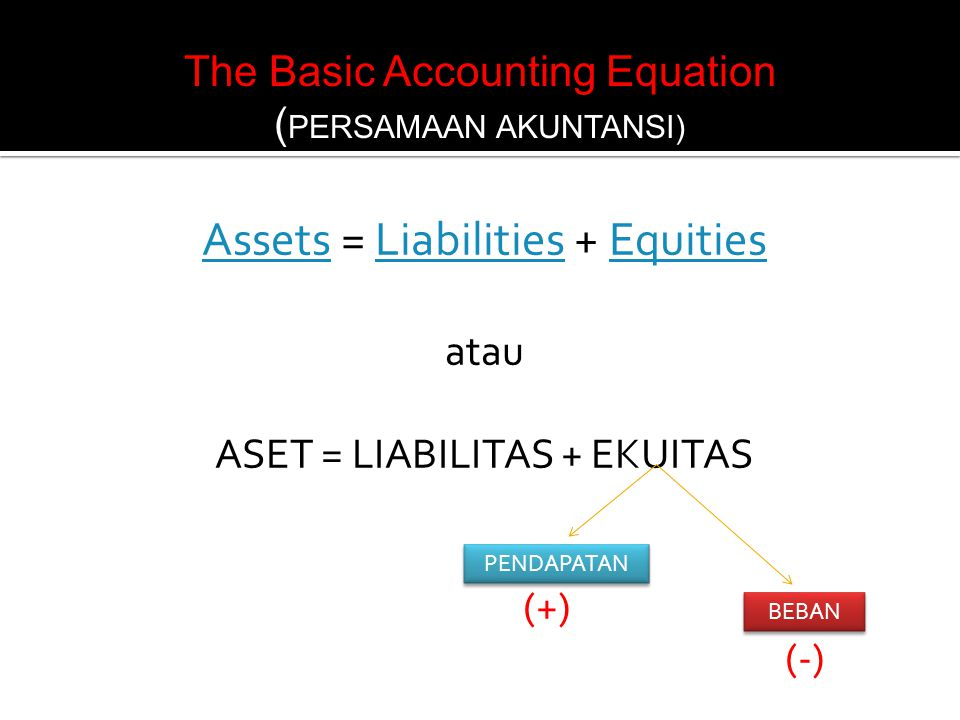 Assets = Liabilities + Equities
