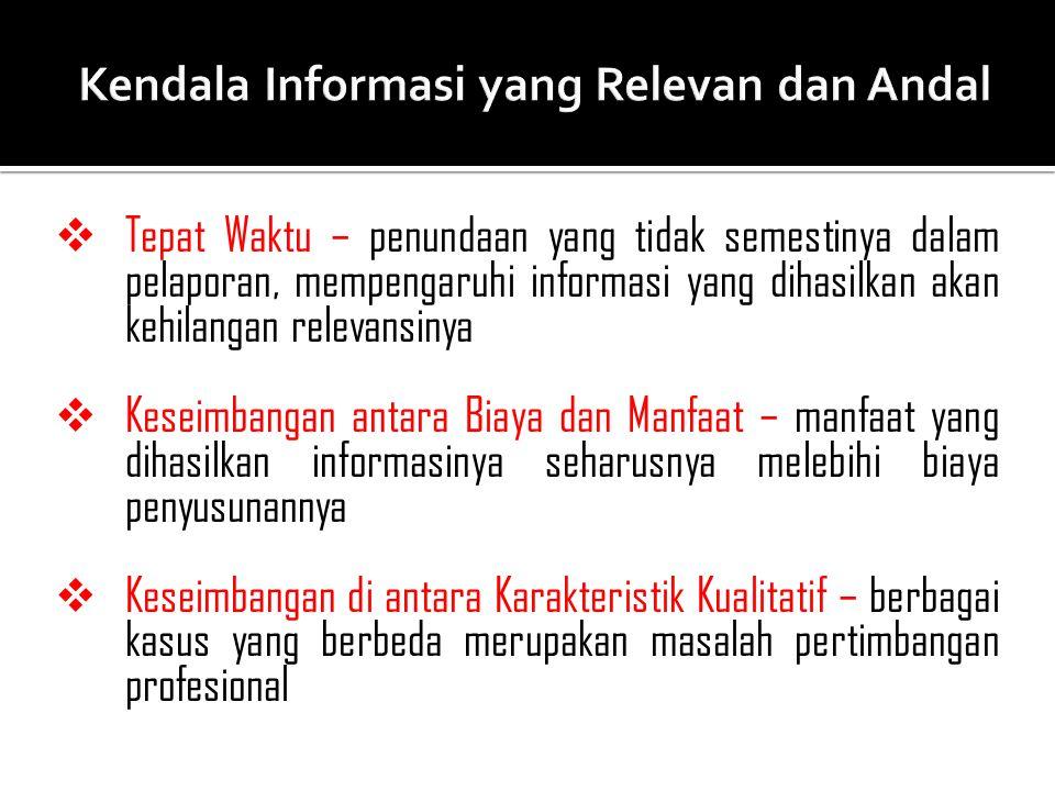 Kendala Informasi yang Relevan dan Andal