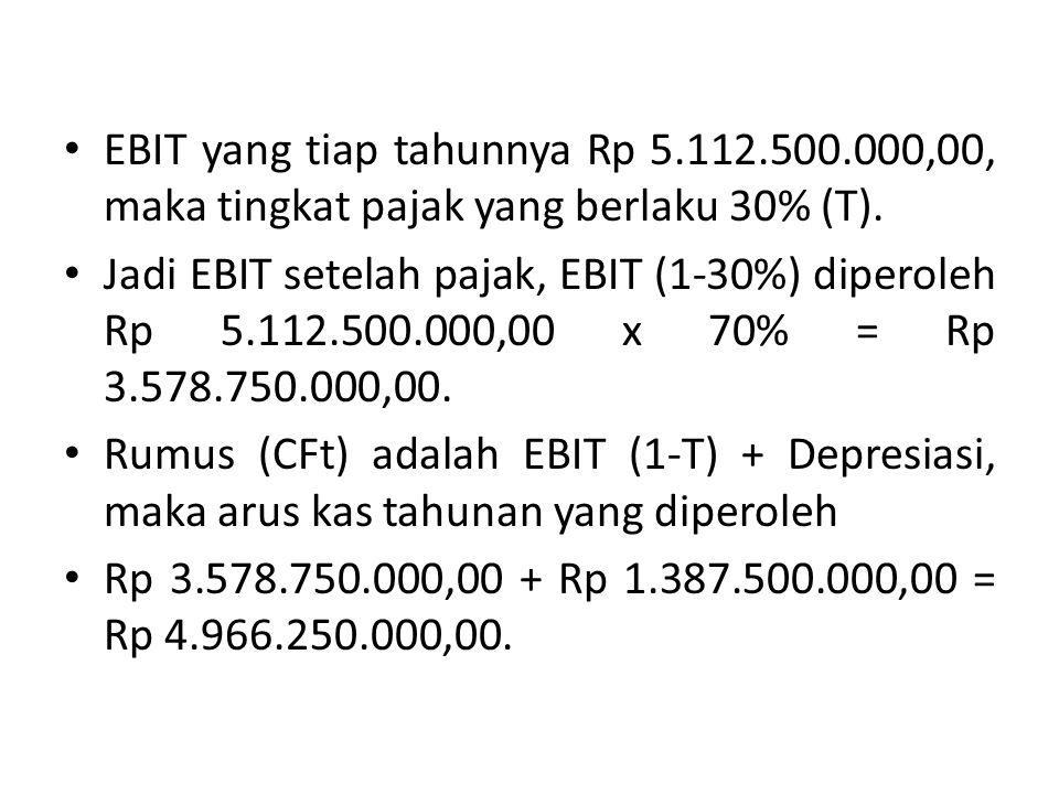 EBIT yang tiap tahunnya Rp 5. 112. 500