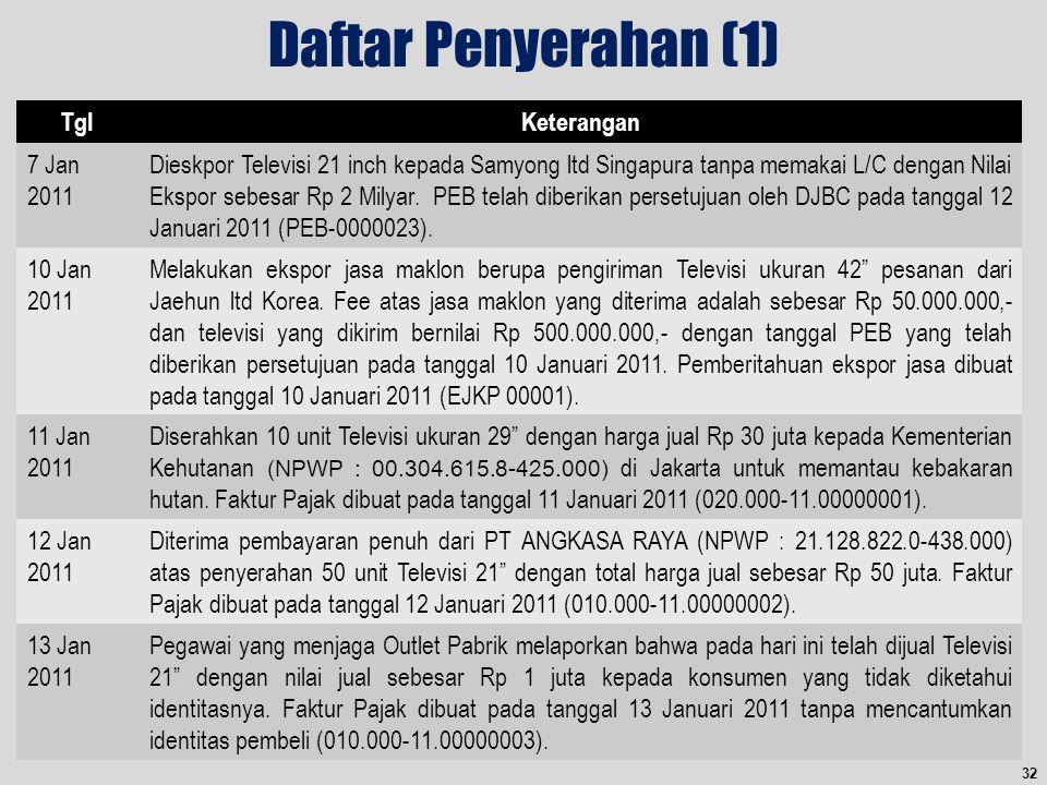 Daftar Penyerahan (1) Tgl Keterangan 7 Jan 2011