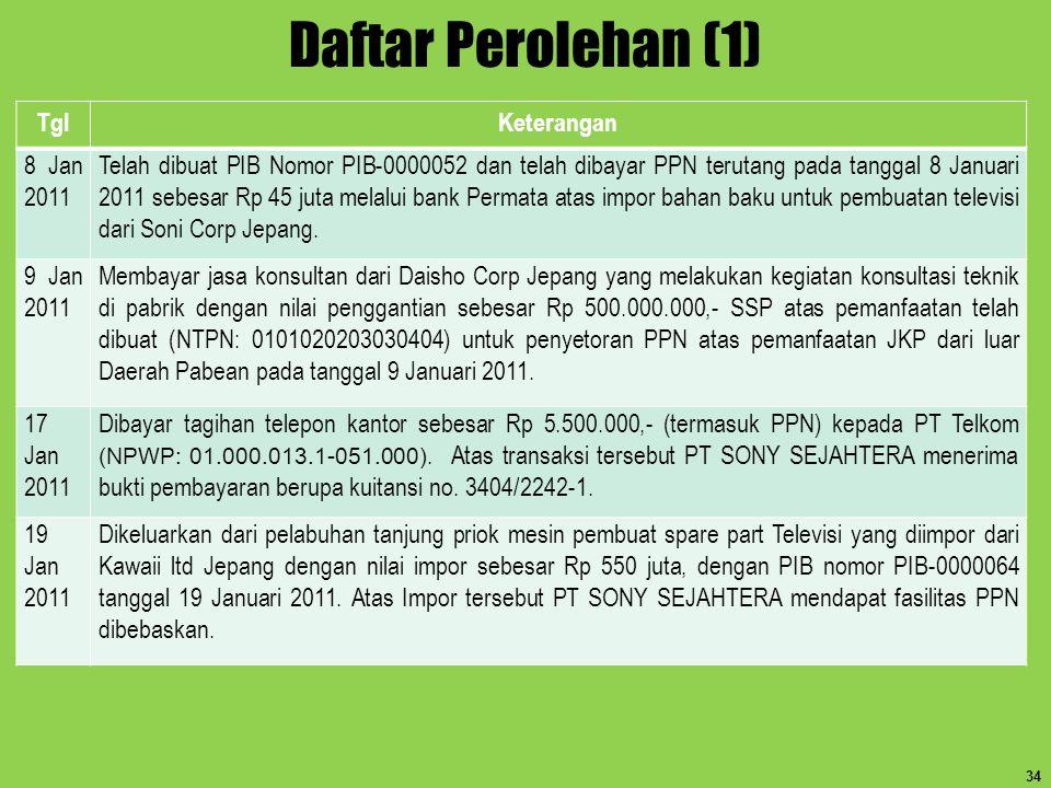Daftar Perolehan (1) Tgl Keterangan 8 Jan 2011