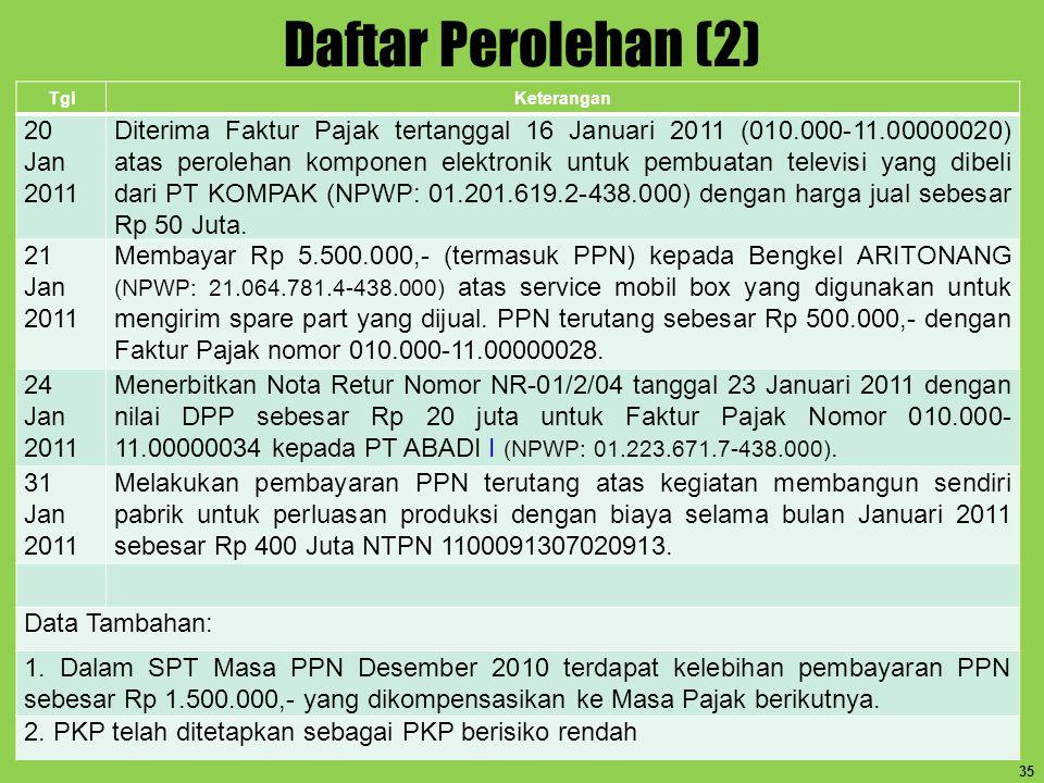 Daftar Perolehan (2) 20 Jan 2011