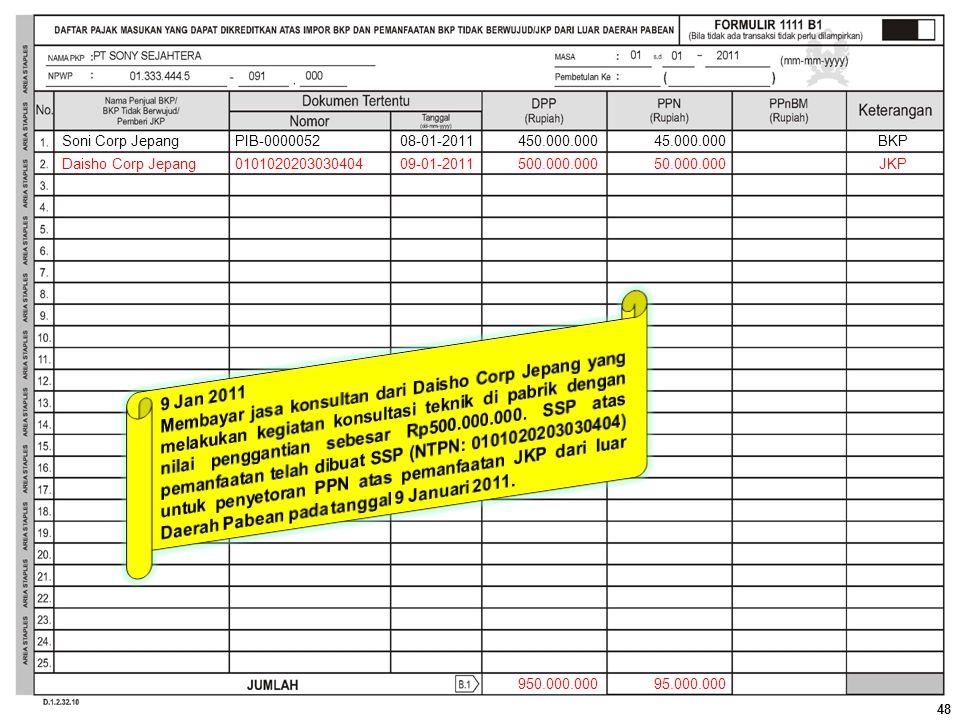 Soni Corp Jepang PIB-0000052. 08-01-2011. 450.000.000. 45.000.000. BKP. Daisho Corp Jepang. 0101020203030404.