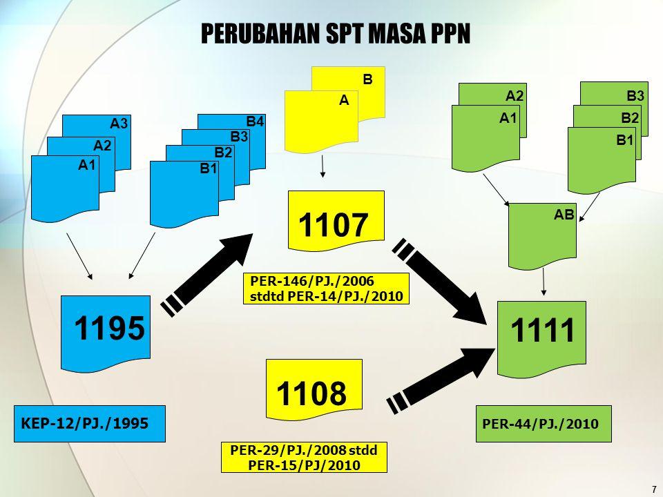 PER-29/PJ./2008 stdd PER-15/PJ/2010