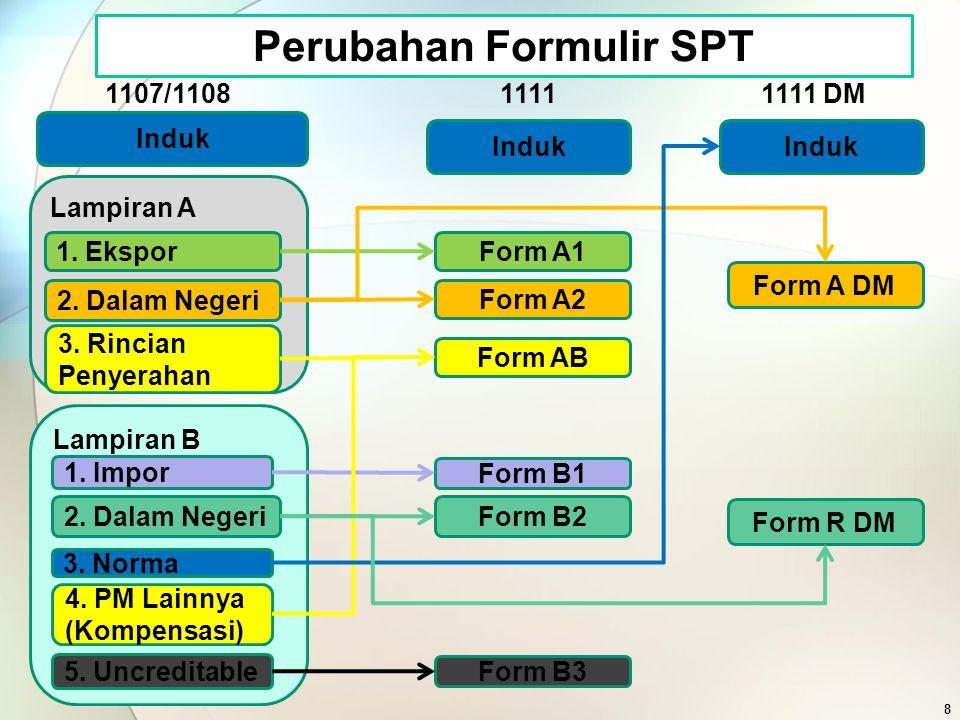 Perubahan Formulir SPT