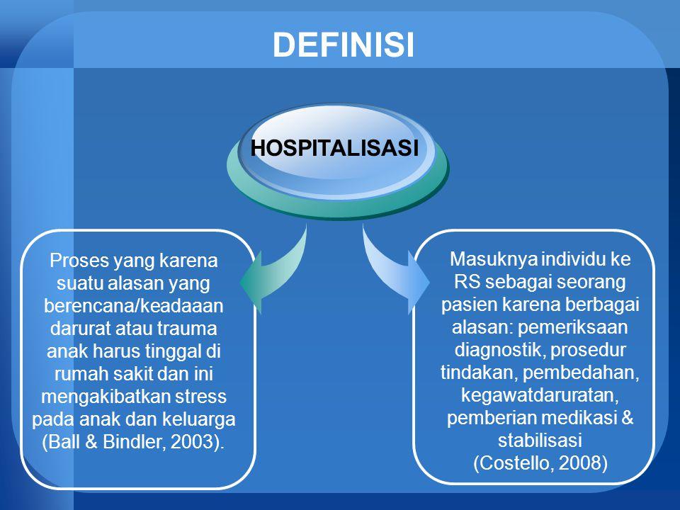 DEFINISI HOSPITALISASI