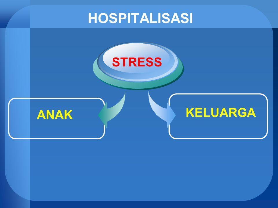 HOSPITALISASI STRESS KELUARGA ANAK