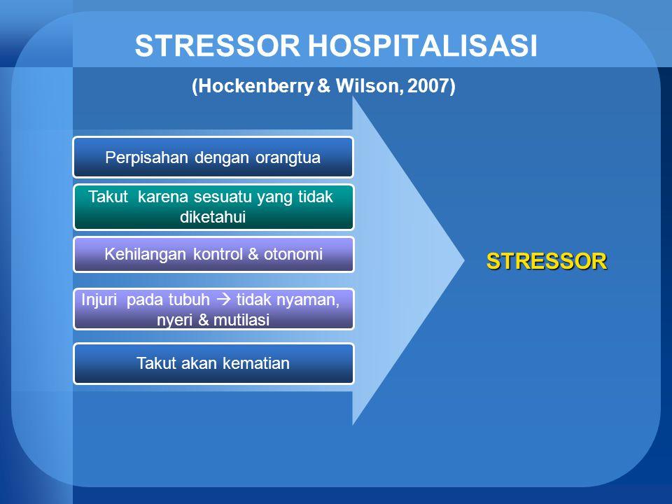 STRESSOR HOSPITALISASI (Hockenberry & Wilson, 2007)