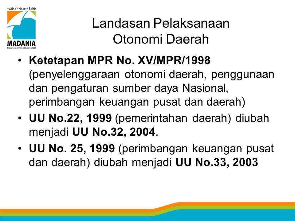 Landasan Pelaksanaan Otonomi Daerah