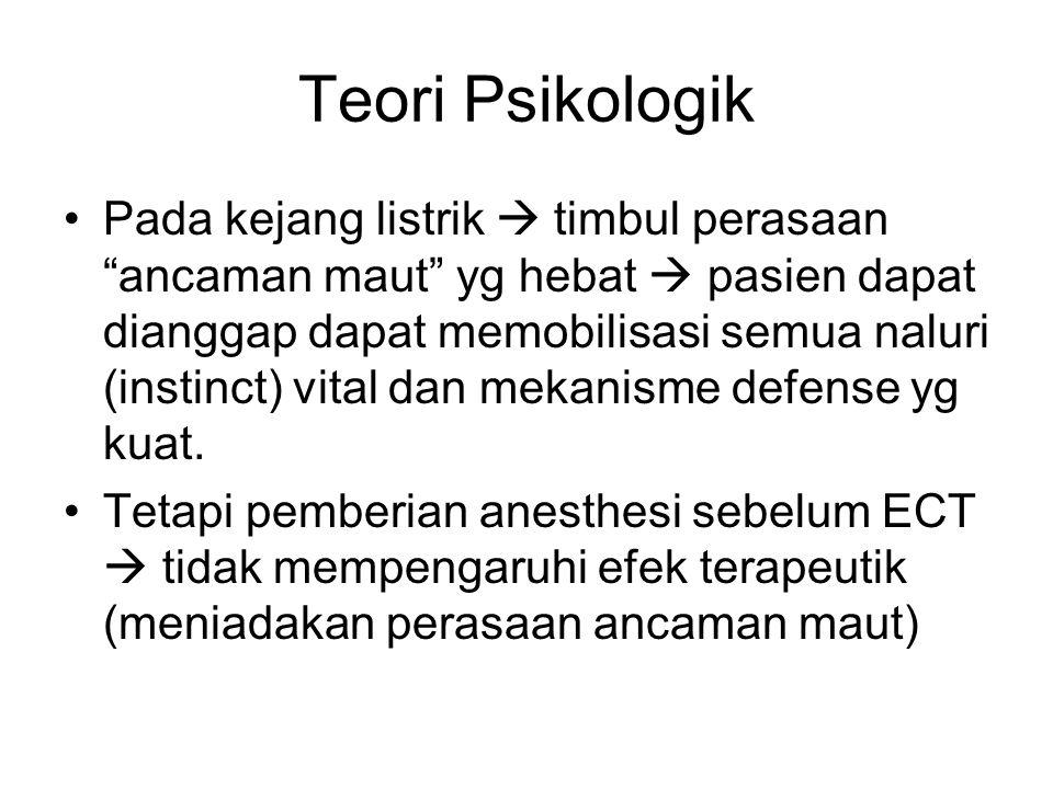 Teori Psikologik