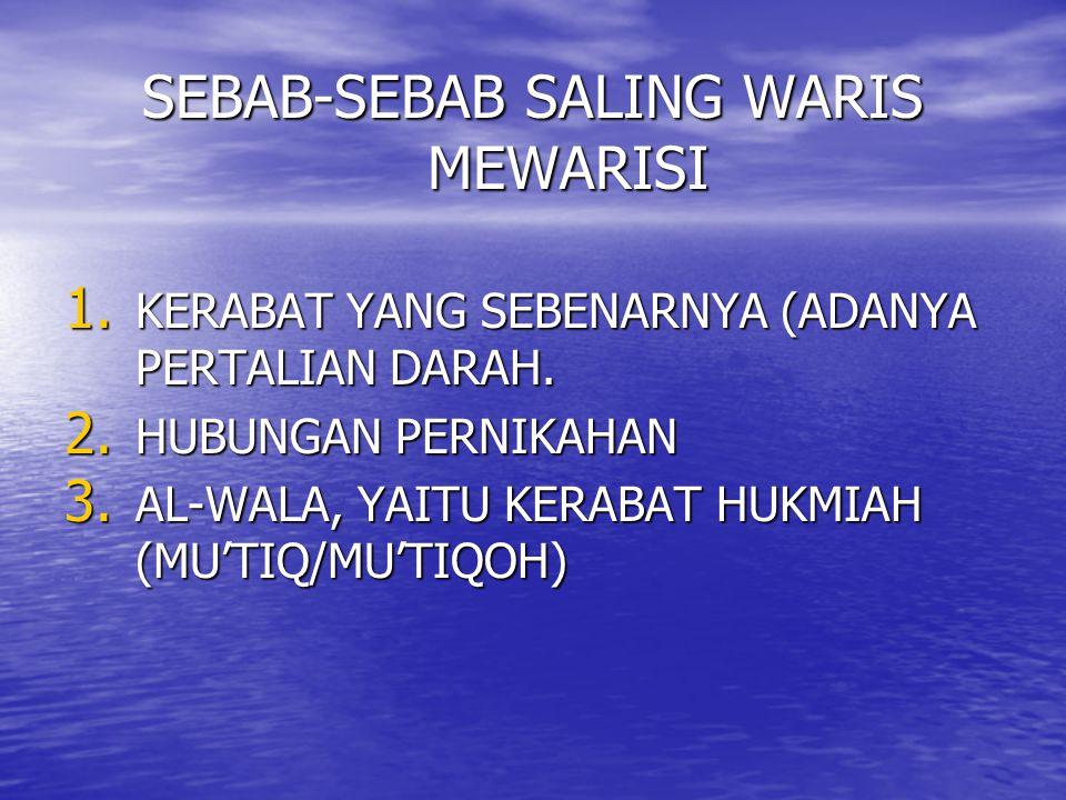 SEBAB-SEBAB SALING WARIS MEWARISI