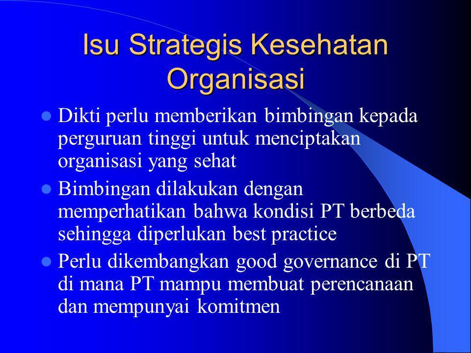 Isu Strategis Kesehatan Organisasi