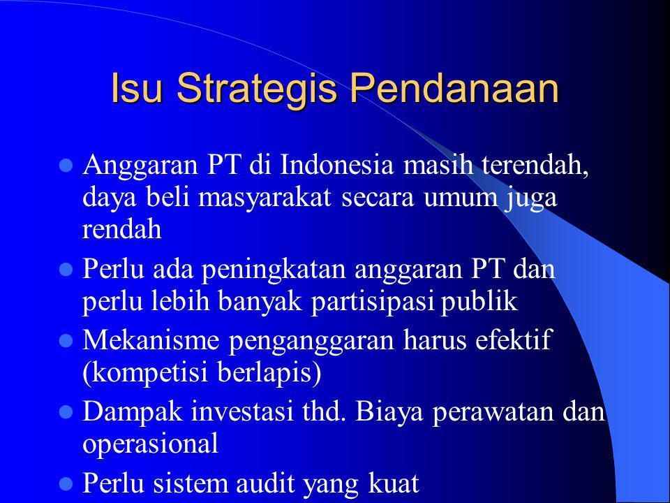 Isu Strategis Pendanaan