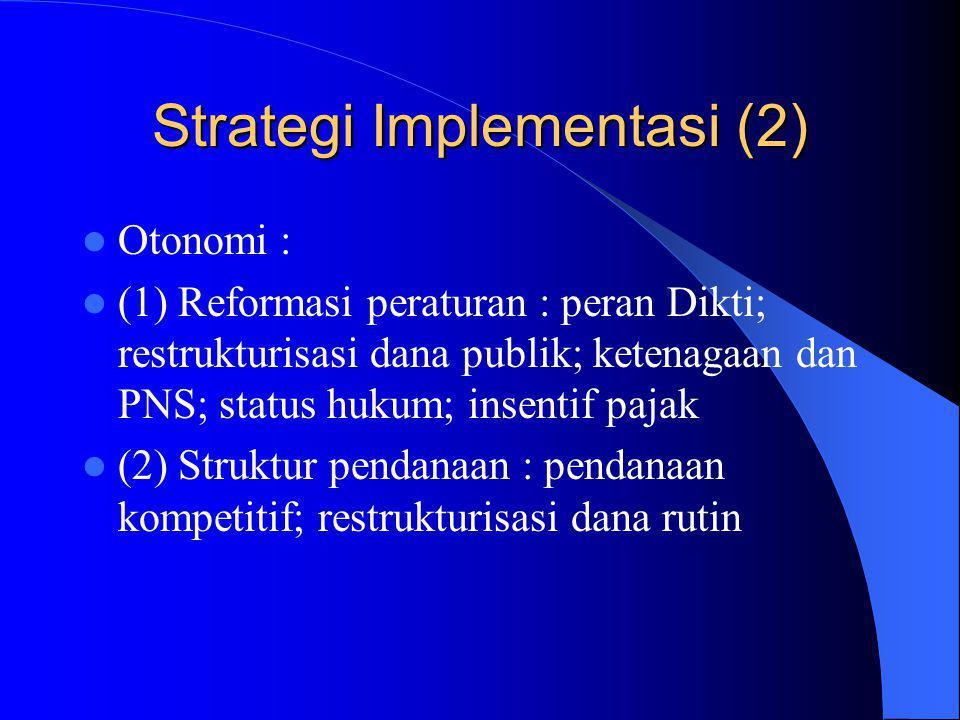 Strategi Implementasi (2)