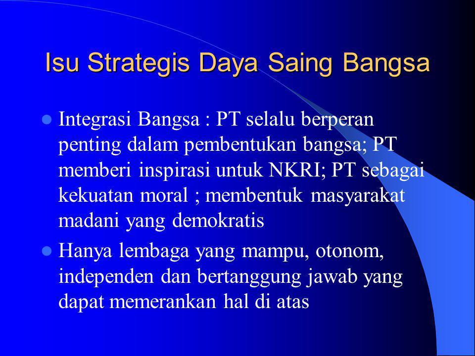 Isu Strategis Daya Saing Bangsa