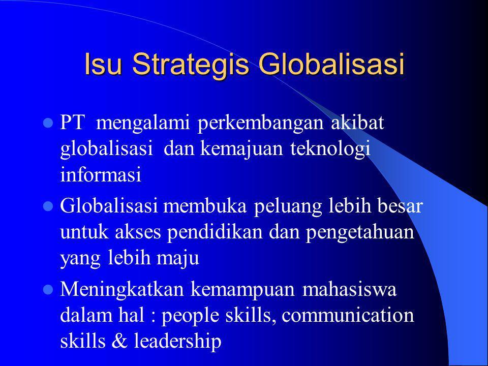Isu Strategis Globalisasi