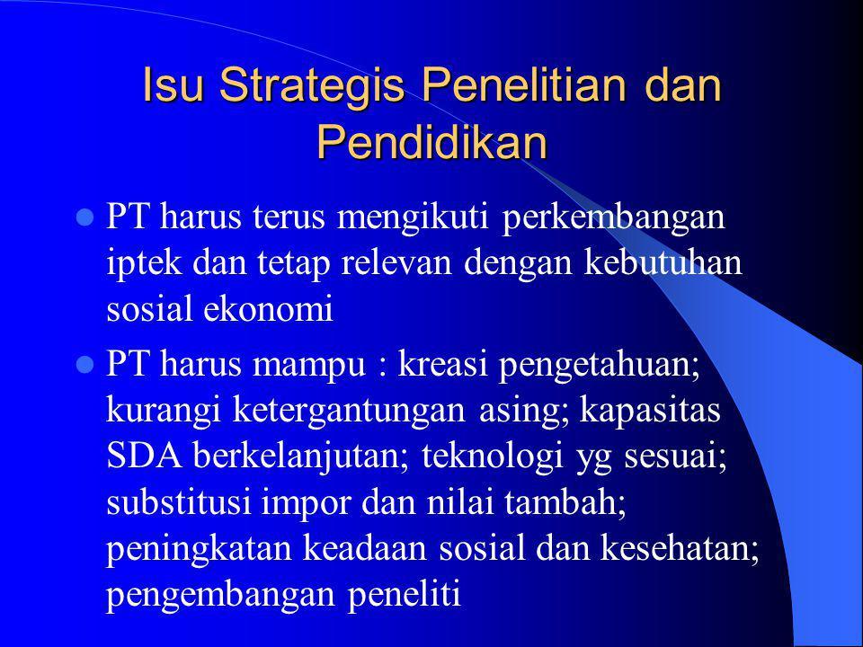 Isu Strategis Penelitian dan Pendidikan