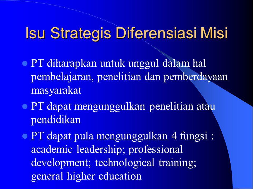 Isu Strategis Diferensiasi Misi