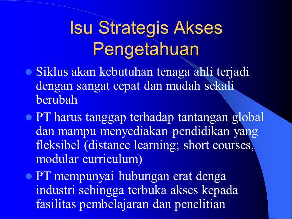 Isu Strategis Akses Pengetahuan