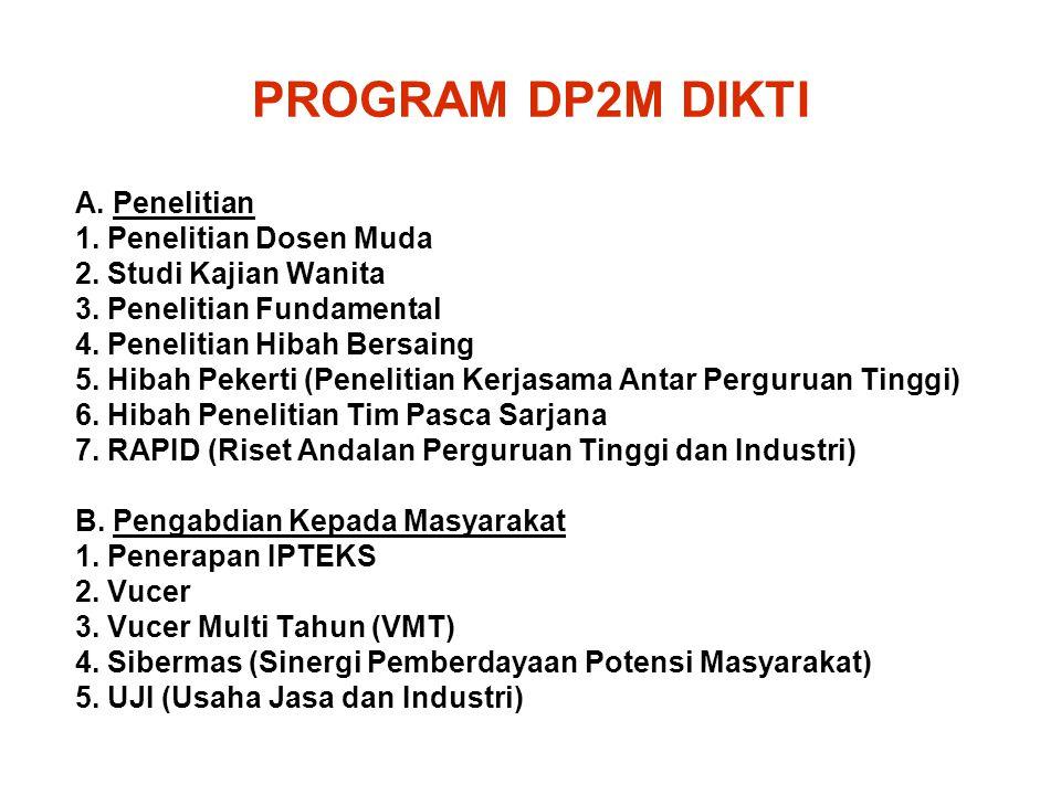 PROGRAM DP2M DIKTI A. Penelitian 1. Penelitian Dosen Muda