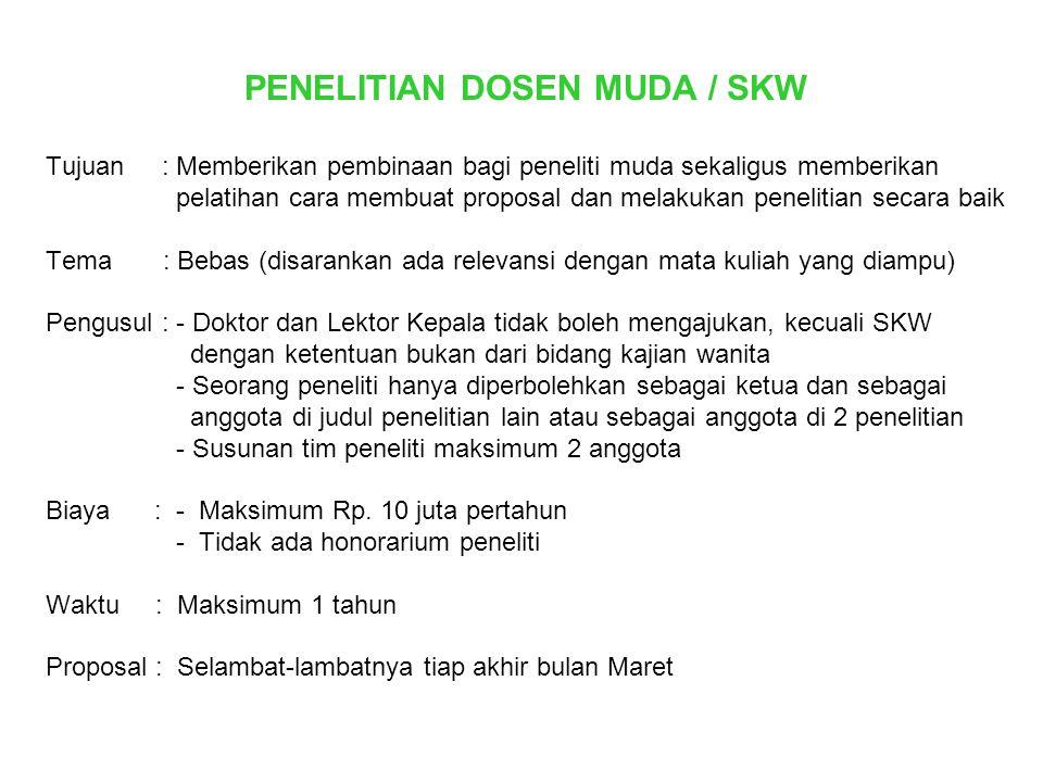PENELITIAN DOSEN MUDA / SKW