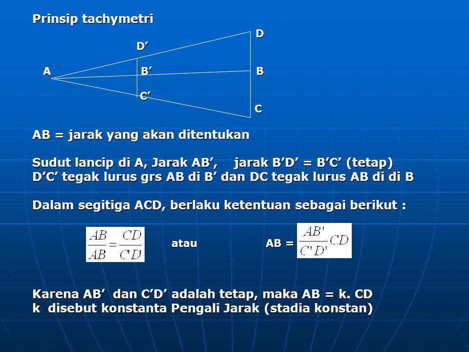 AB = jarak yang akan ditentukan