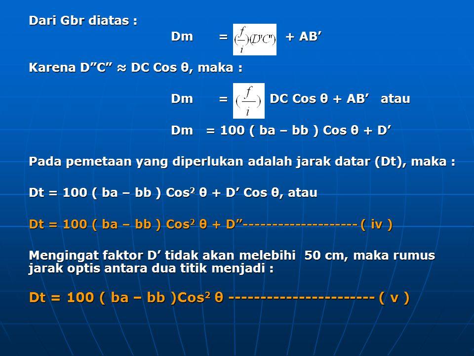 Dari Gbr diatas : Dm = + AB' Karena D C ≈ DC Cos θ, maka : Dm = DC Cos θ + AB' atau.