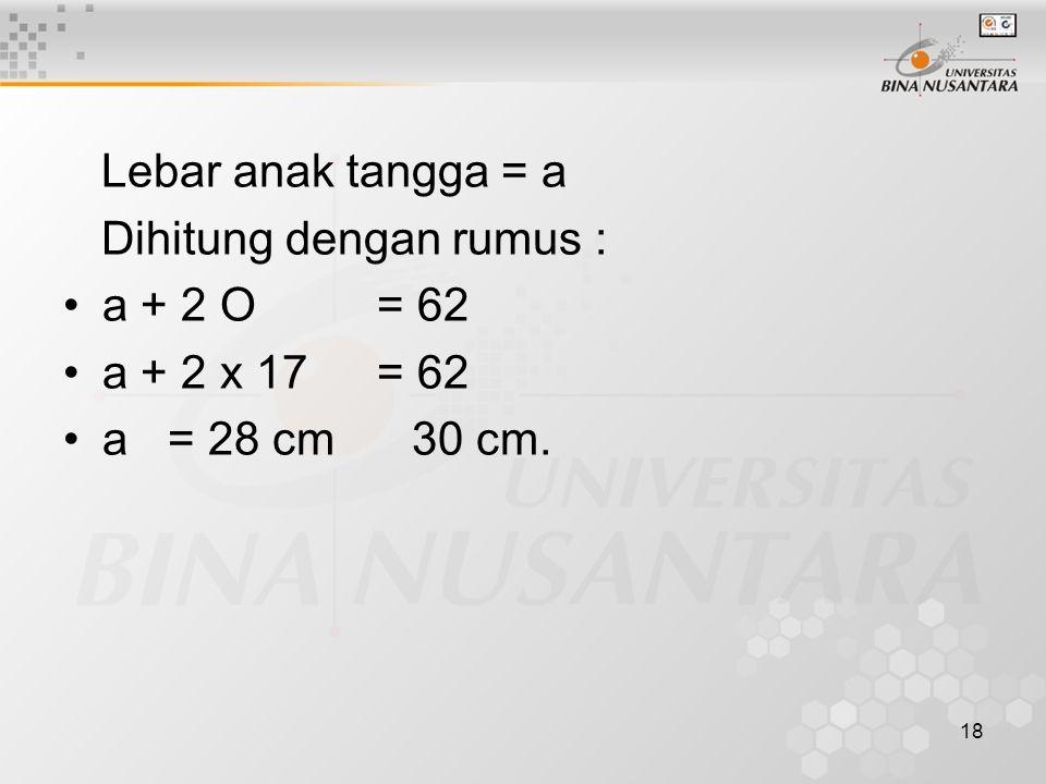 Lebar anak tangga = a Dihitung dengan rumus : a + 2 O = 62 a + 2 x 17 = 62 a = 28 cm 30 cm.