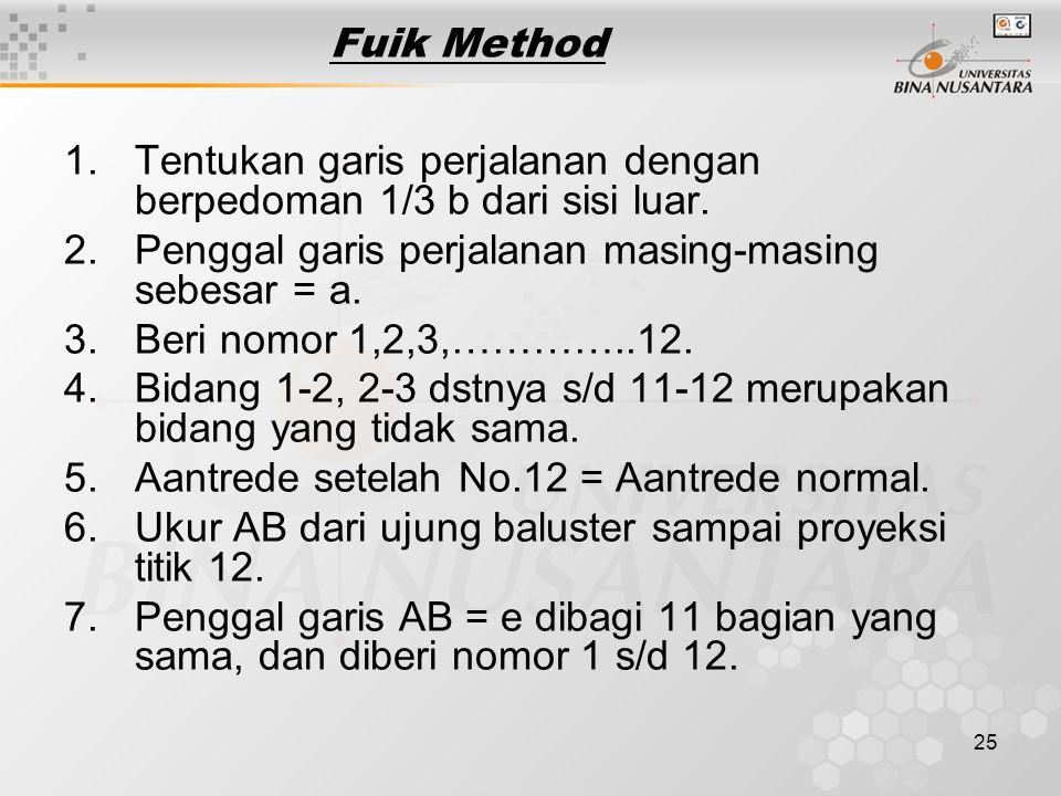 Fuik Method Tentukan garis perjalanan dengan berpedoman 1/3 b dari sisi luar. Penggal garis perjalanan masing-masing sebesar = a.
