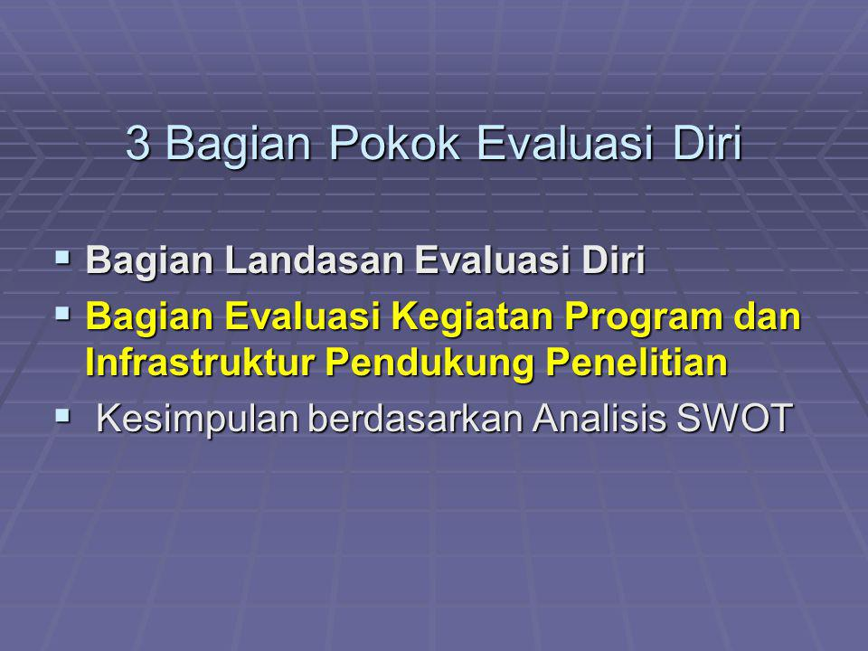 3 Bagian Pokok Evaluasi Diri