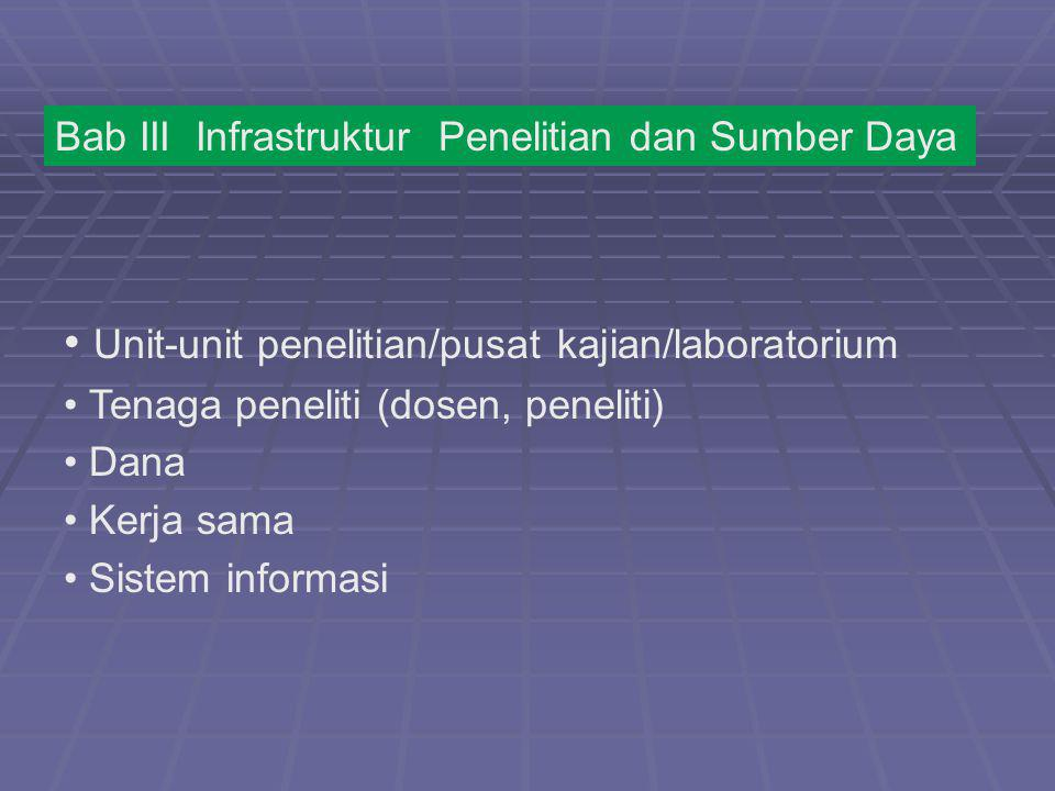 Unit-unit penelitian/pusat kajian/laboratorium
