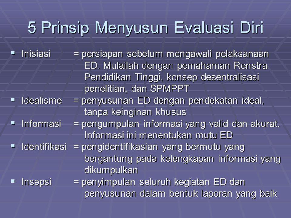 5 Prinsip Menyusun Evaluasi Diri