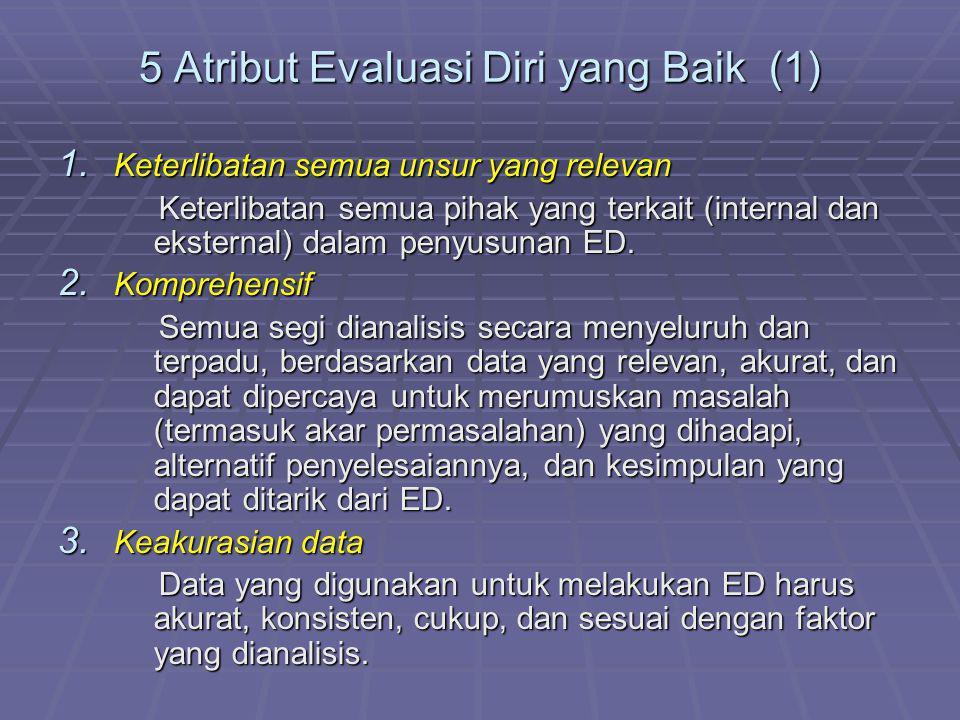 5 Atribut Evaluasi Diri yang Baik (1)