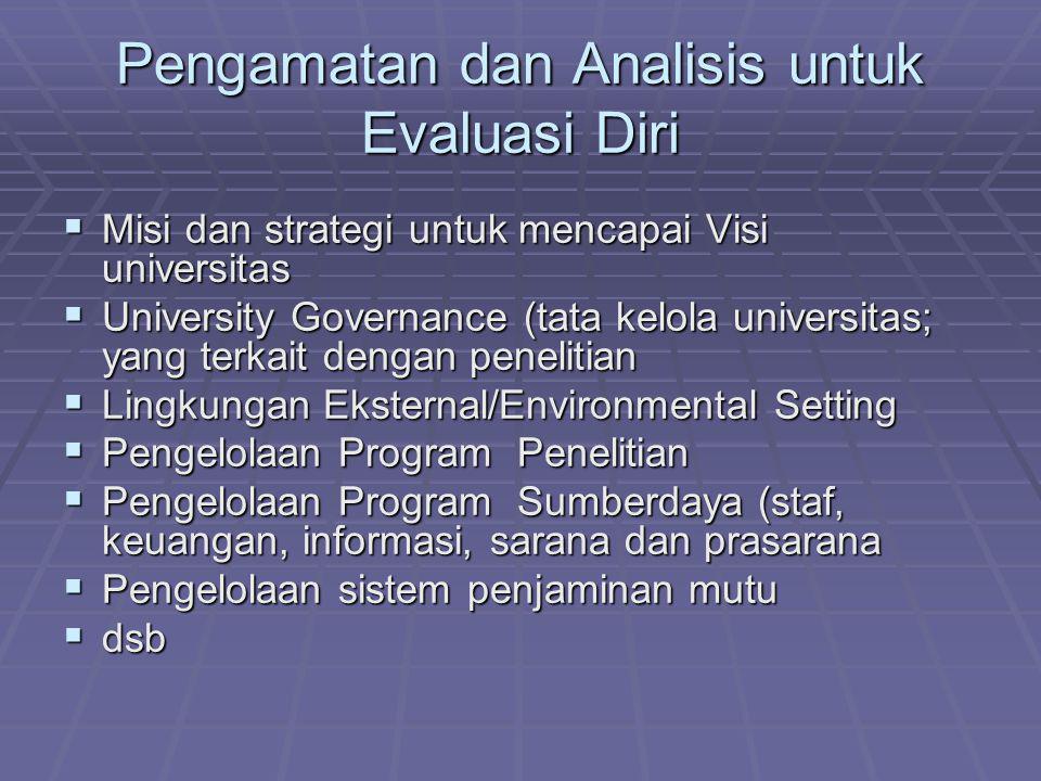 Pengamatan dan Analisis untuk Evaluasi Diri