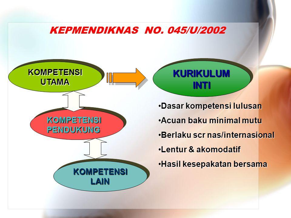 KEPMENDIKNAS NO. 045/U/2002 KURIKULUM INTI KOMPETENSI UTAMA