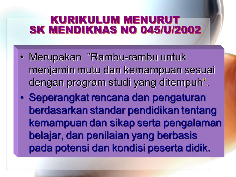 KURIKULUM MENURUT SK MENDIKNAS NO 045/U/2002
