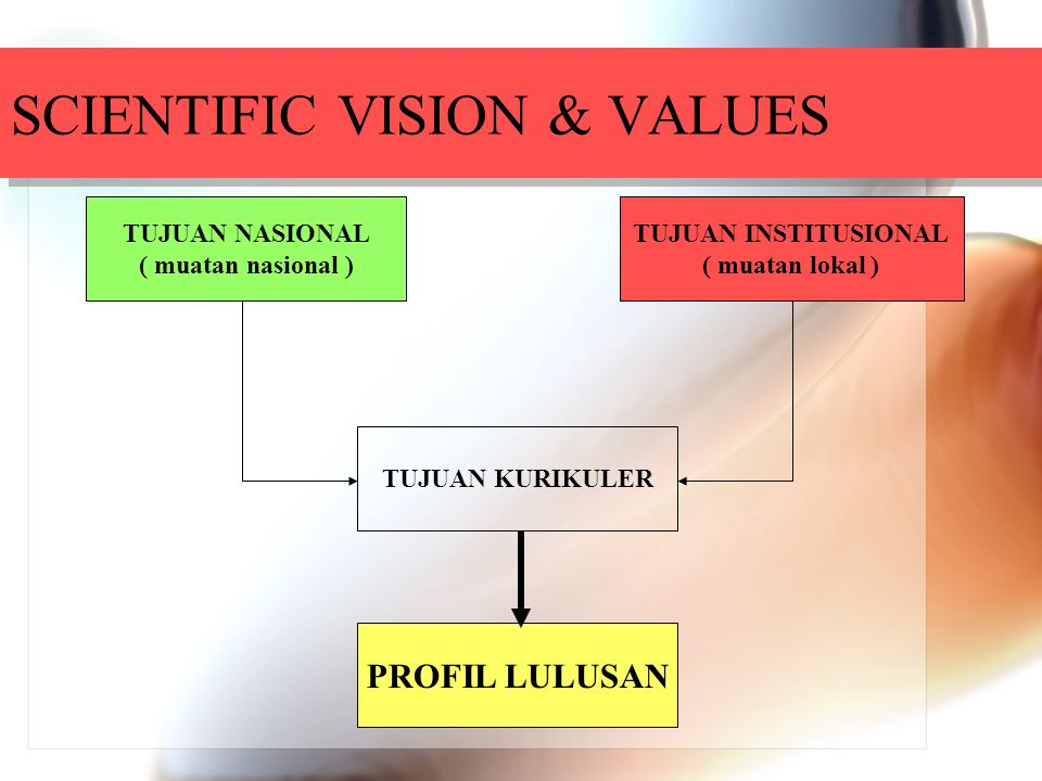 SCIENTIFIC VISION & VALUES