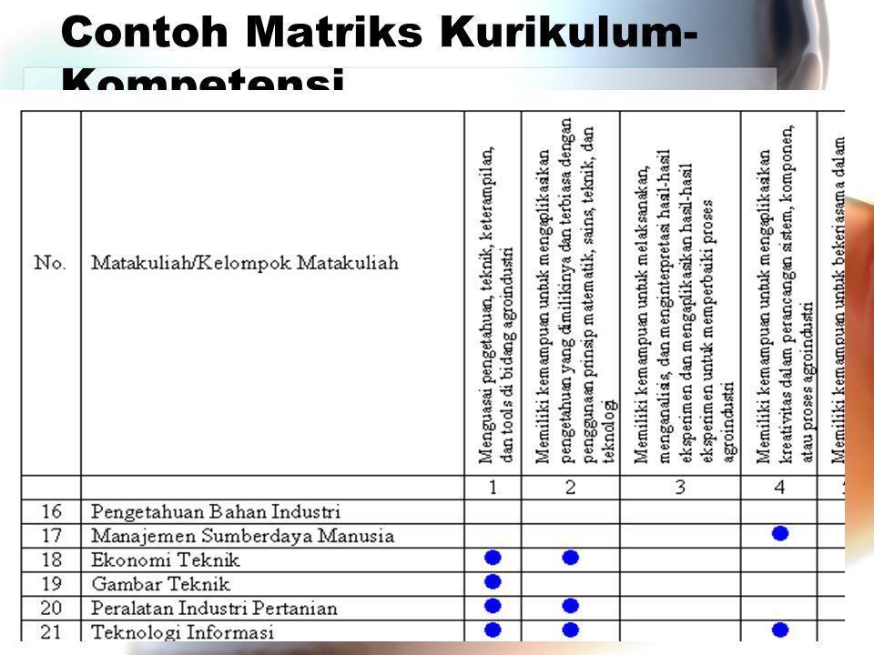 Contoh Matriks Kurikulum-Kompetensi