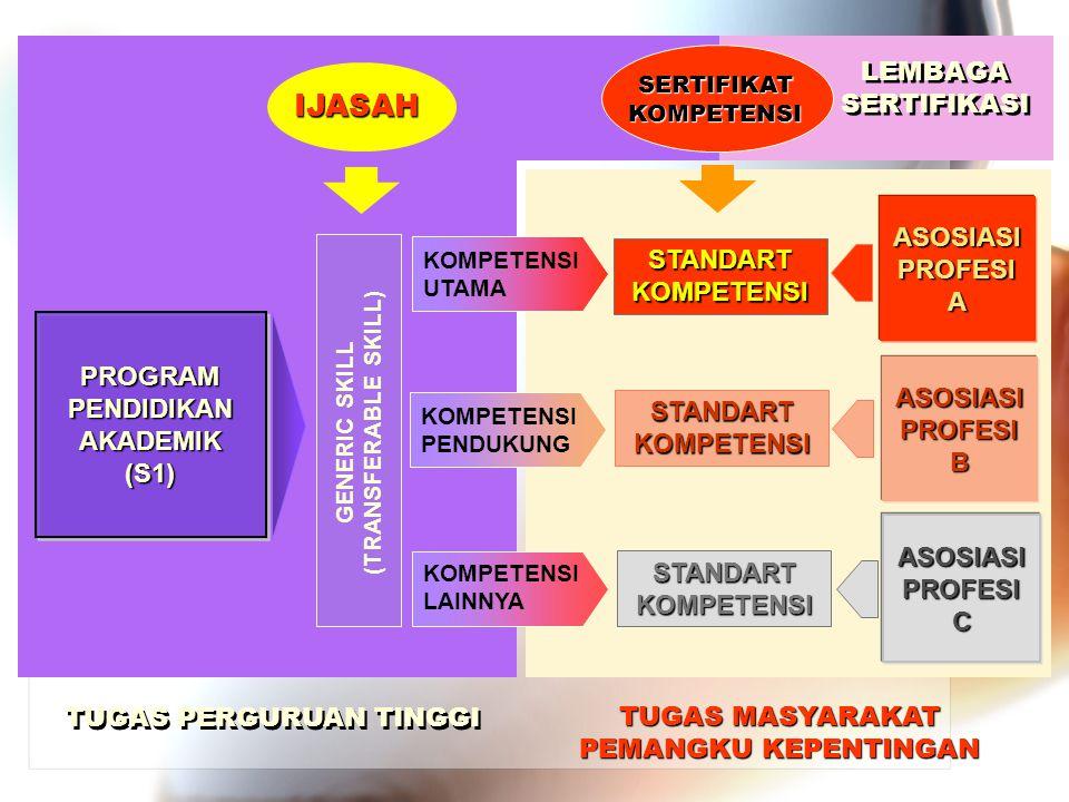 IJASAH LEMBAGA SERTIFIKASI PROGRAM PENDIDIKAN AKADEMIK (S1)