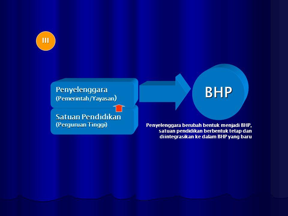 BHP III Penyelenggara Satuan Pendidikan (Pemerintah/Yayasan)