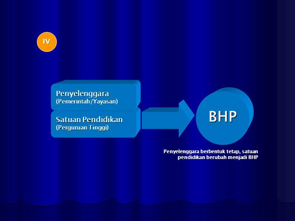 BHP IV Penyelenggara Satuan Pendidikan (Pemerintah/Yayasan)